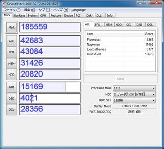 RH5750-E1GHD/AC CrystalMark