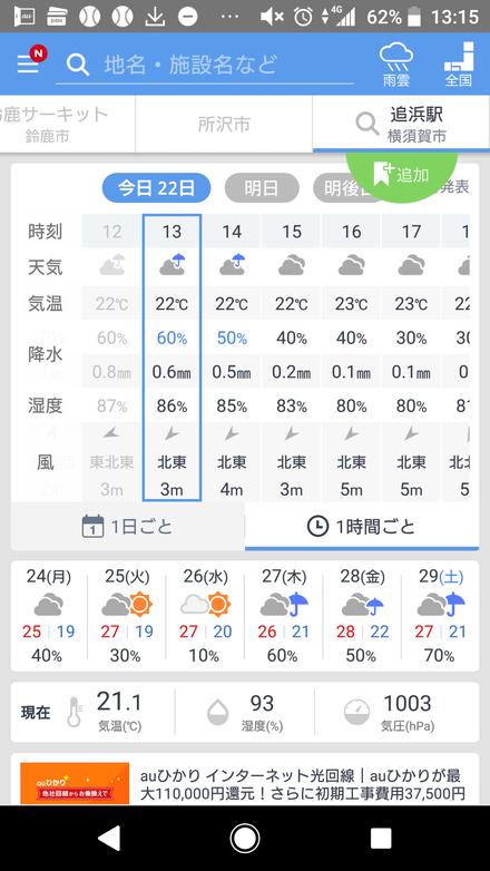 190622 横須賀スタジアム vsDeNA 天気予報