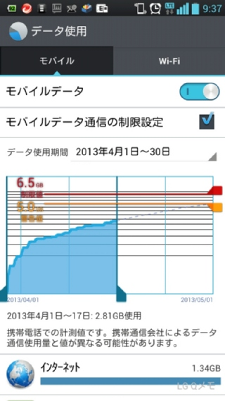 LGL21 データ使用量