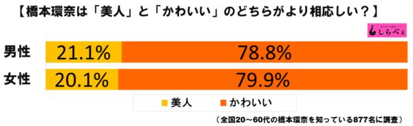 橋本環奈グラフ1