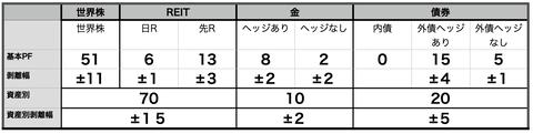 基本構成 2020-05-09 10-23-01