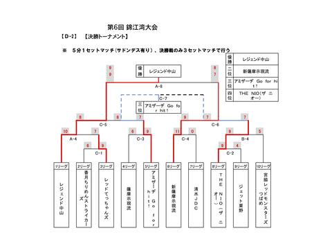 錦江湾トーナメント