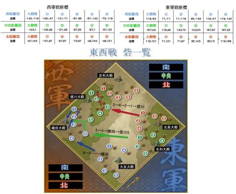 東西戦進撃MAP