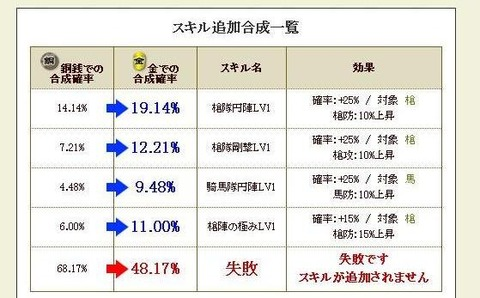佐竹×2.1