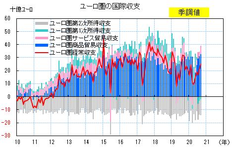 20201212b