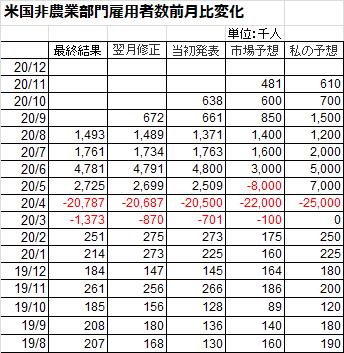 20201202d