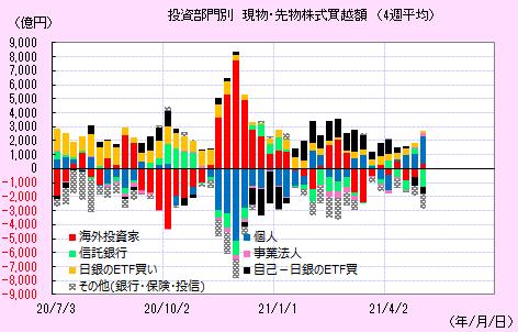 20210512n