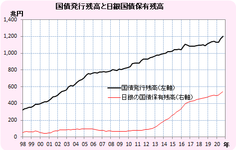 20201223d