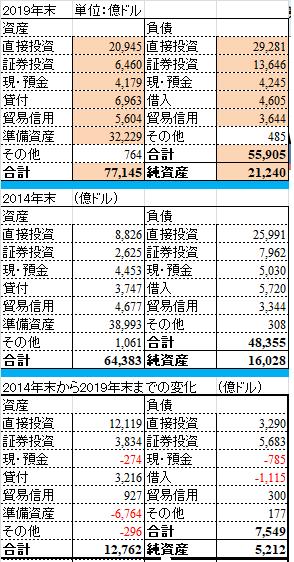 20201122f