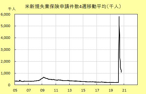20200903d