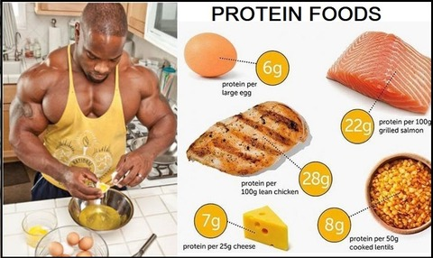 Power-Foods-to-Build-Lean-Muscle-Mass-
