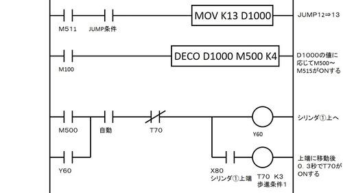 ステップ回路4