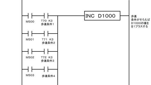 ステップ回路2