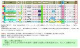 dv札幌8/31R11
