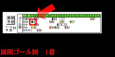 函館9RTENKAIZU