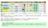 dv札幌8/31R12