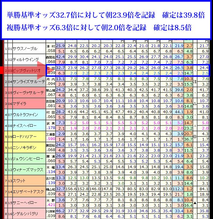 函館9RJIKEIRETU2