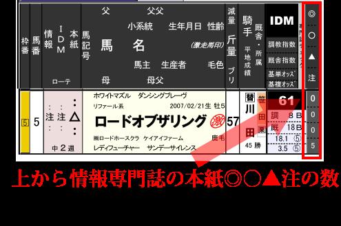 20120610阪神11RWRP