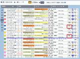 10/31福島4R基本タブ