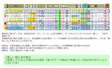 dv札幌8/31R9