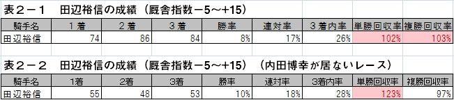 スタッフリレーコラム_表2