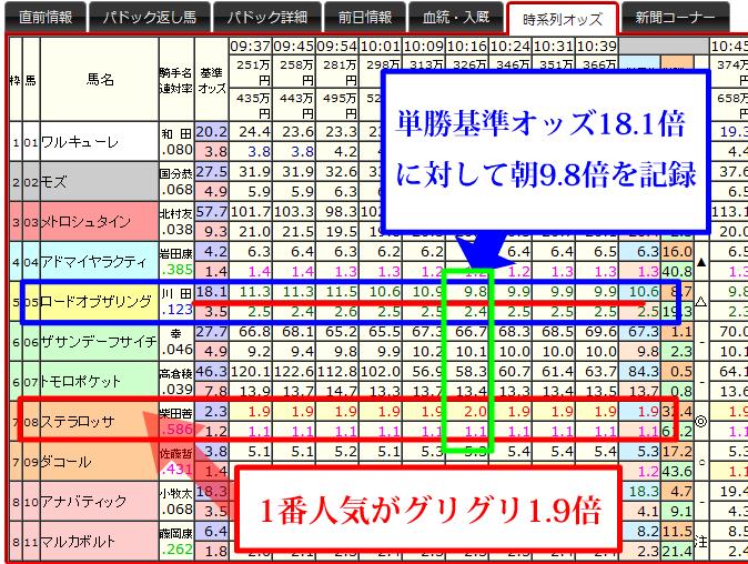 20120610阪神11R