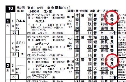 安田記念コラム1