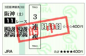 阪神11R3連複GAZOU