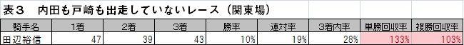 スタッフリレーコラム_表3