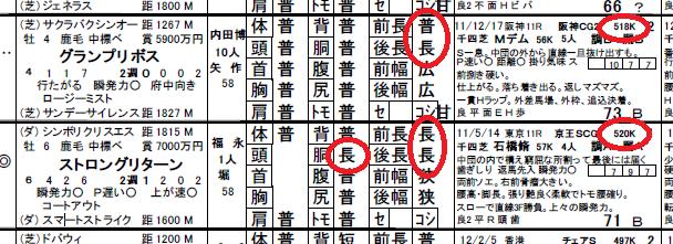安田記念コラム25