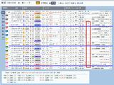 10/31福島4R