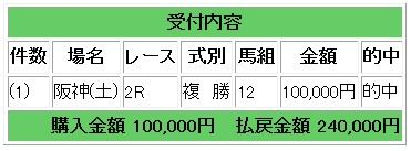 240000