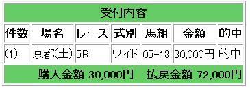 72000