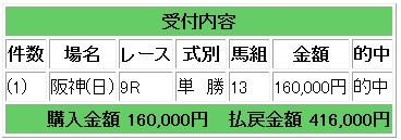 416000