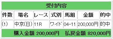 820000