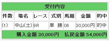 54000