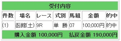 190000