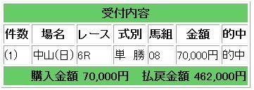 462000