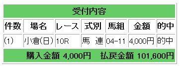 101600