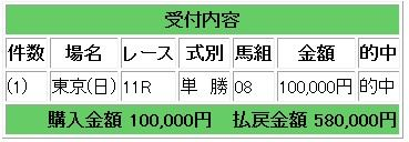 580000