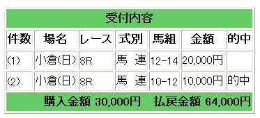 小倉(日)8レース