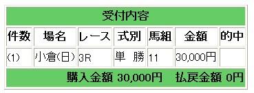 小倉(日)3レース