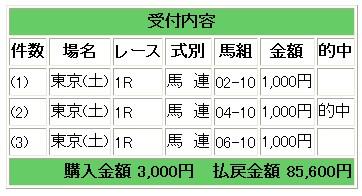 東京1馬連