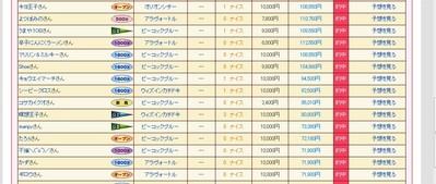 東京1レース