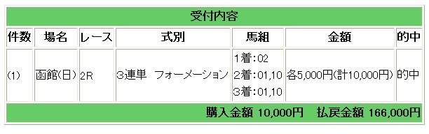 函館3連単