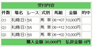 札幌(日)5レース