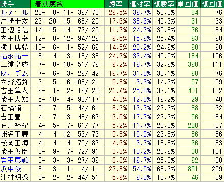 tokyo14s