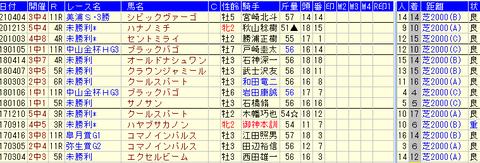 2021-04-14_03h36_01