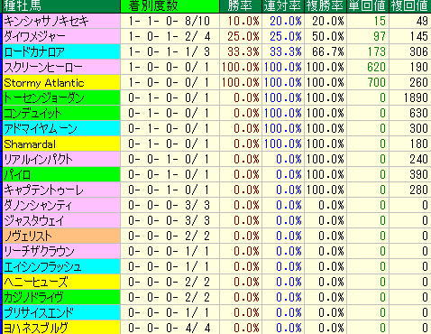 kokura2s20201