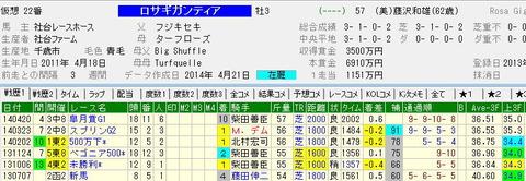 NHKマイルC予想|ロサギガンティアはヨシトミの意地がみたい
